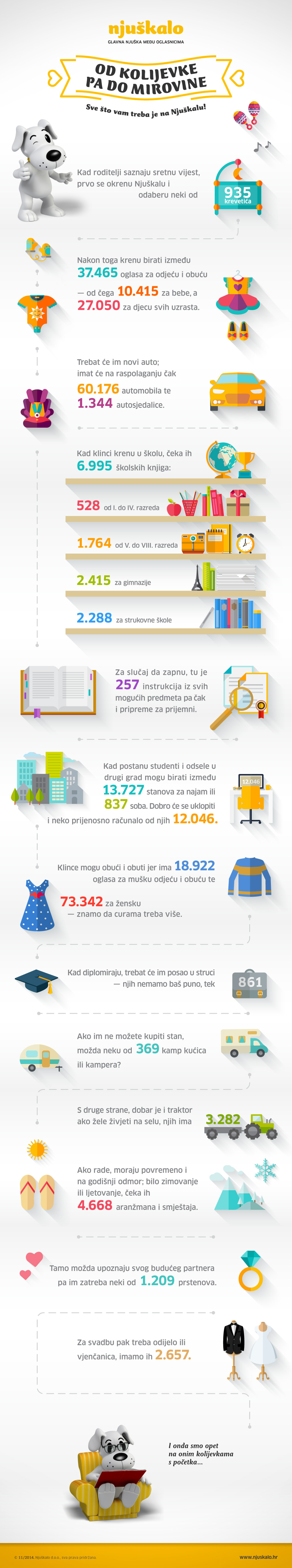 Njuskalo-infografika-listopad_OK